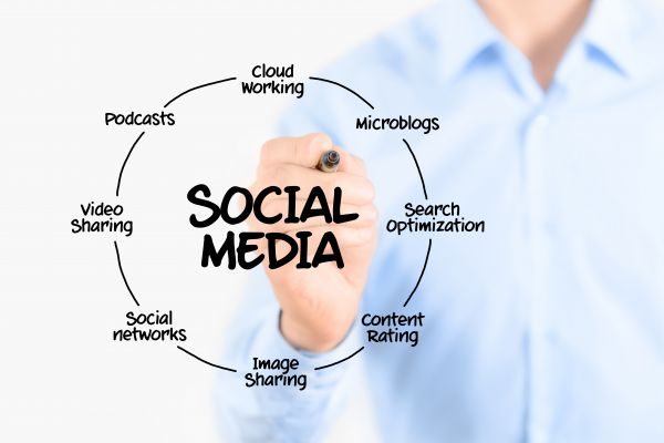 unnamed 7 The Social Media Marketing for Auto Dealers