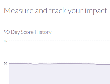 3 Reasons to be Less Concerned About your Klout Score